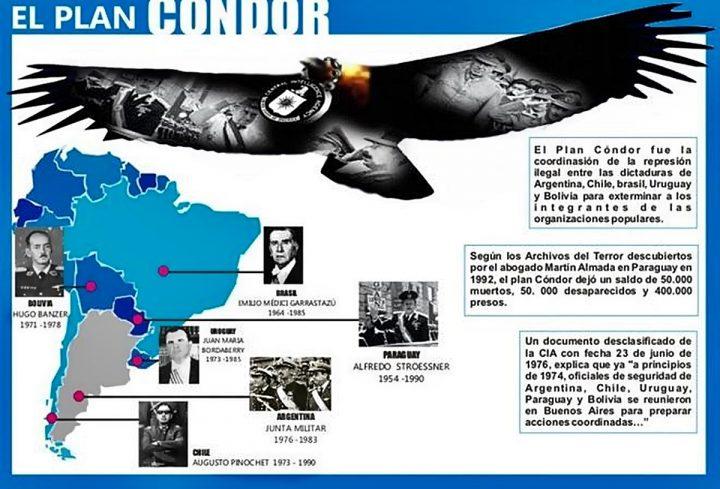 Plan Condor: nessuno sconto ai repressori