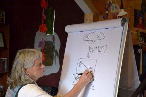 Pat Patfoort a Firenze il 2 novembre con un seminario e il suo nuovo libro