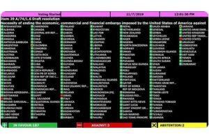 Le monde réaffirme son soutien à Cuba et appelle à la levée du blocus imposé par les États-Unis