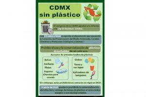 Cero bolsas plásticas en Ciudad de México desde el 1 de enero