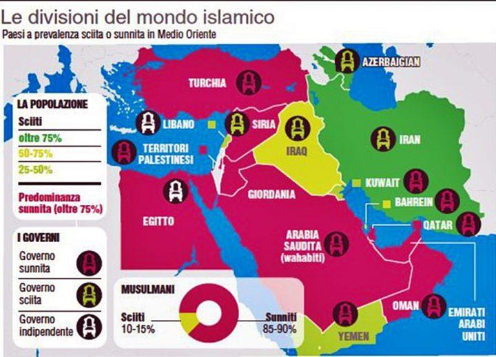 La divisione del mondo Mediorientale