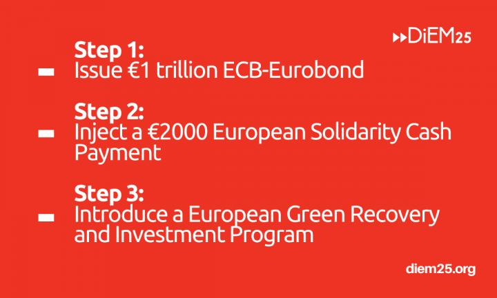 DiEM25 stellt COVID-19 Plan zur wirtschaftlichen Bewältigung der Krise vor