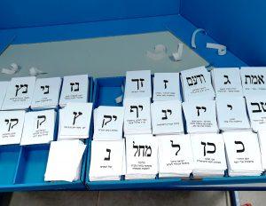 "Israele: un ""nuovo"" premier imputato?"