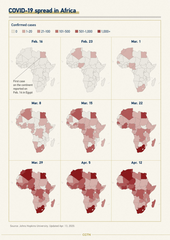Graphics: How is COVID-19 spreading in Africa?