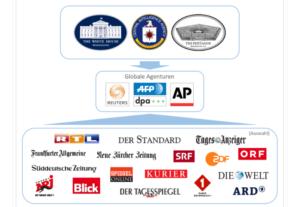 Le multiplicateur de propagande