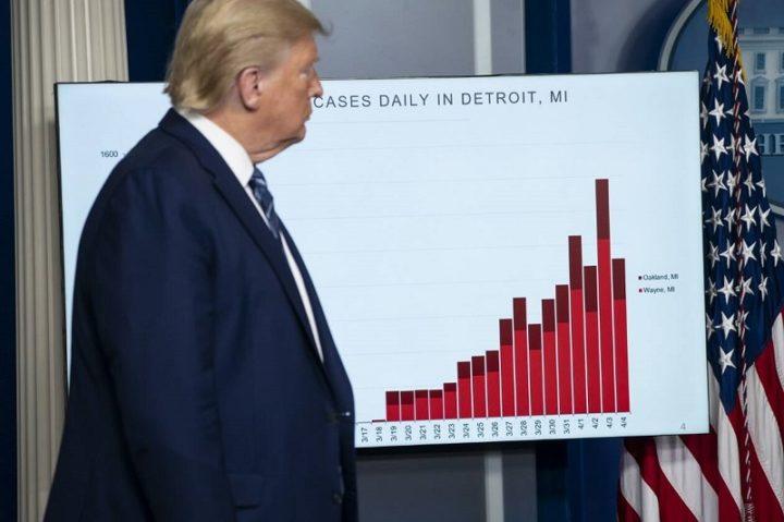 Estados Unidos y el coronavirus: más de 4500 muertes en tan solo 24 horas