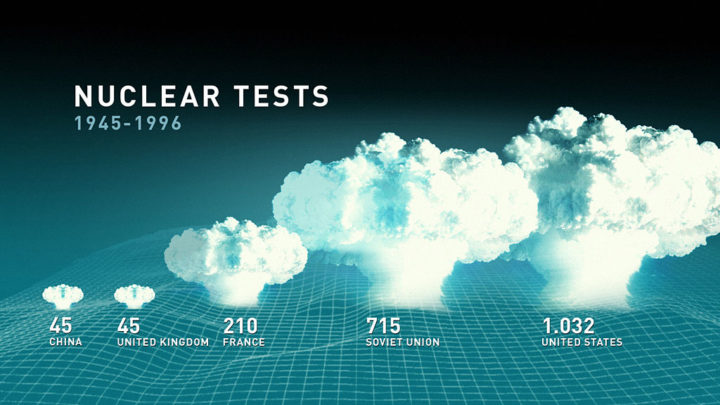 Absolument inacceptable: reprise des essais d'explosifs nucléaires