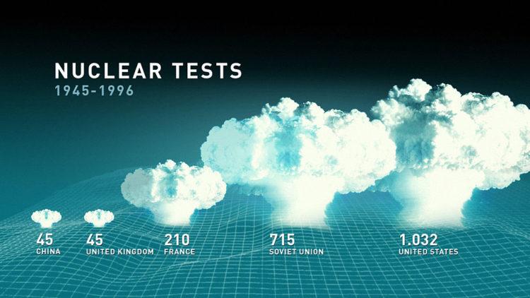 Völlig inakzeptabel: Wiederaufnahme von Atomtests