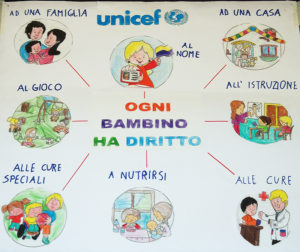 29° anniversario della ratifica della Convezione ONU sui Diritti dell'Infanzia e dell'adolescenza da parte dell'Italia