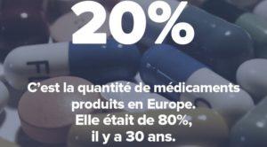 France. Proposition de loi visant à créer un pôle public du médicament