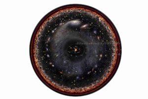Machines à voyager dans le temps V : la cosmovision définitive