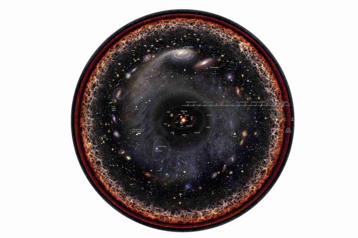 Màquines del temps V: La cosmovisió definitiva