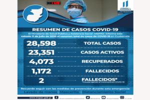 Guatemala: La dictadura perfecta