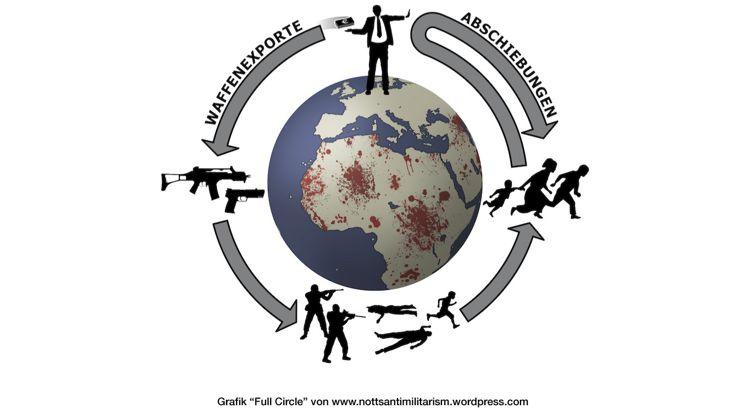 Kriegswaffenexporte boomen