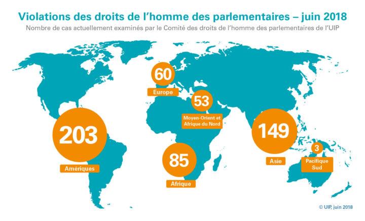 Mauritanie : Le Comité des droits de l'homme des Parlementaires valide la plainte déposée par Biram Dah Abeid.