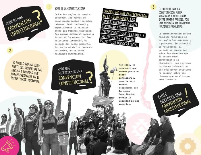 [Chile] Conectando la comunidad con organizaciones sociales: Diseño y activismo