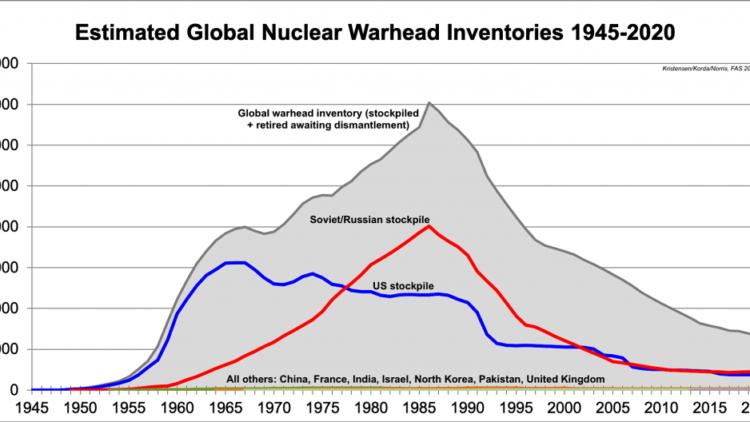 Si les neuf États nucléaires signaient le TPAN, comment l'élimination des armes nucléaires aurait-elle lieu ?
