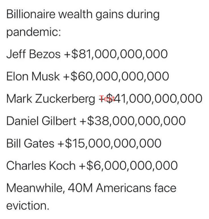 How President Trump Has Completely Handed Over The United States To The Extremely Wealthy