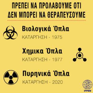Πυρηνικά όπλα – πάντοτε απάνθρωπα και απαράδεκτα, τώρα παράνομα