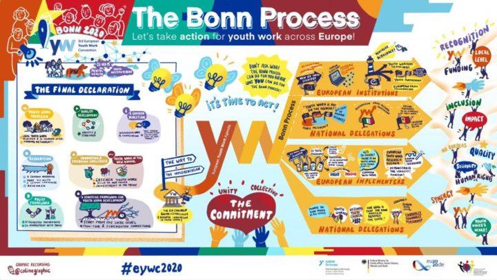 """La terza """"European Youth Work Convention"""" tra politiche e prassi ancora lontane da un riconoscimento universale"""