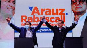 Ecuador:Andrés Arauz e la sinistra antiliberista in testa nei sondaggi