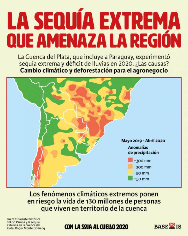 Dürre im Zeichen der Klimakrise