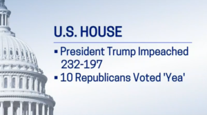 In Historic House Vote, Only 10 Republicans Join Democrats to Impeach Trump for Inciting Insurrection