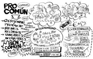 Biens communs, communalité et le pro commun :  mots précédents et thèses