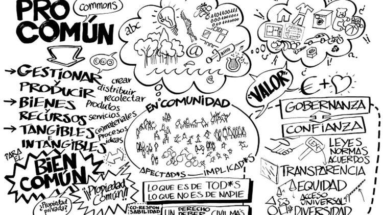 procomun: bien común y comunalidad