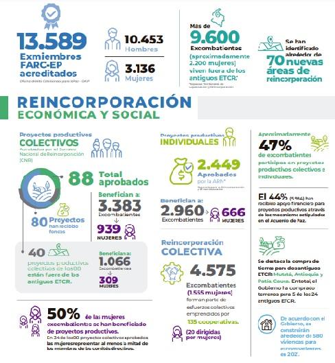 Informe Misión de Verificación al Acuerdo de Paz en Colombia