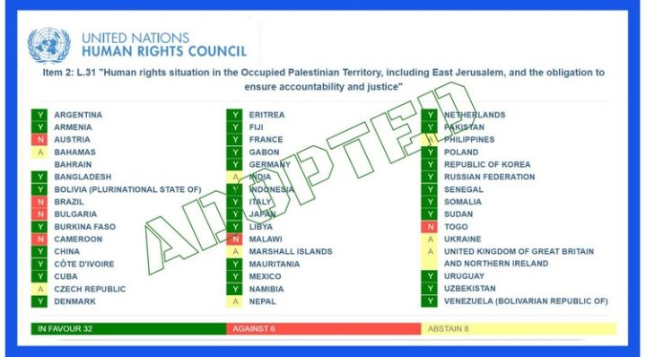 Palestine / Conseil des Droits de l´Homme de l'ONU : à propos d´un vote récent exigeant la justice pour les victimes palestiniennes