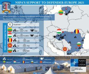 In piena pandemia la Nato gioca alla guerra nei Balcani
