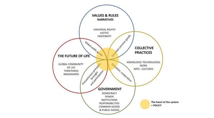 Mémorandum des citoyens : Pour une politique de Santé publique mondiale