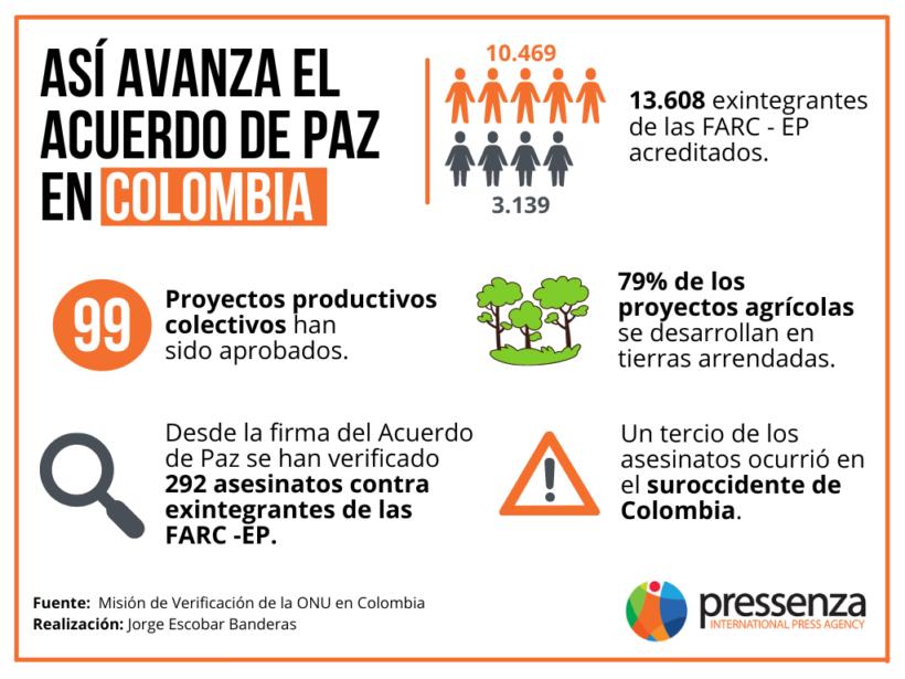 Naciones Unidas entrega informe sobre avance del proceso de paz en Colombia